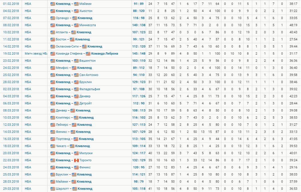 Как анализировать матчи для ставок хоккей [PUNIQRANDLINE-(au-dating-names.txt) 26