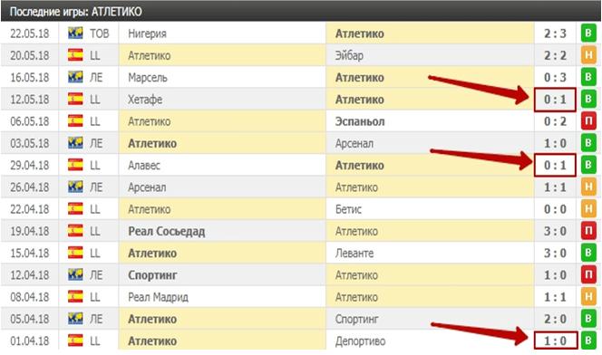 Точный счет прогнозы на футбол [PUNIQRANDLINE-(au-dating-names.txt) 42