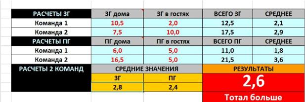 Excel для ставок на спорт скачать