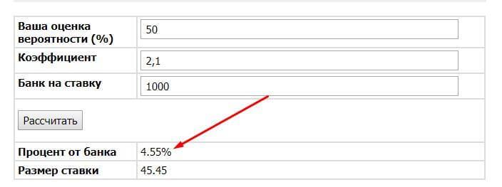 Онлайн ставки процент от банка как заработать деньги в интернете в казино без вложений